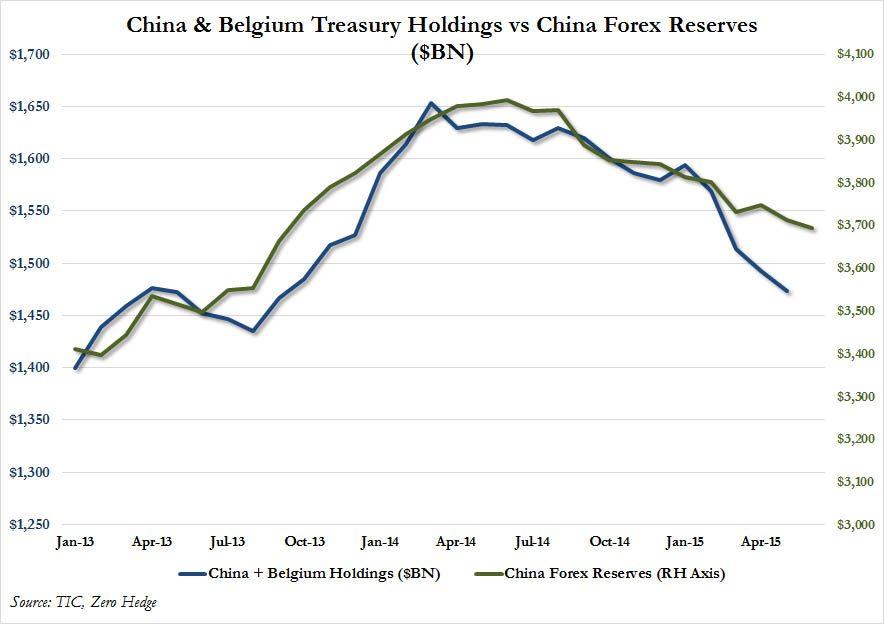 China vs Reserves