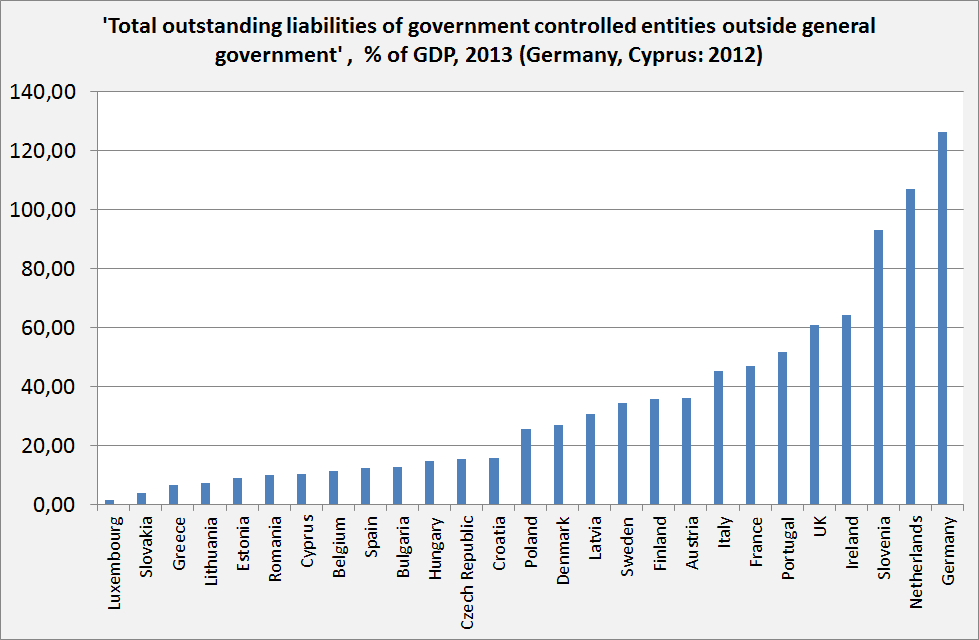 liabilities of banks