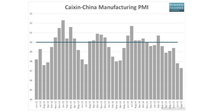 china pmi index 23-09