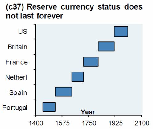 20120103_JPM_reserve