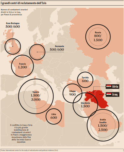 Foreign Fighters in EU