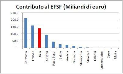 EFSF2