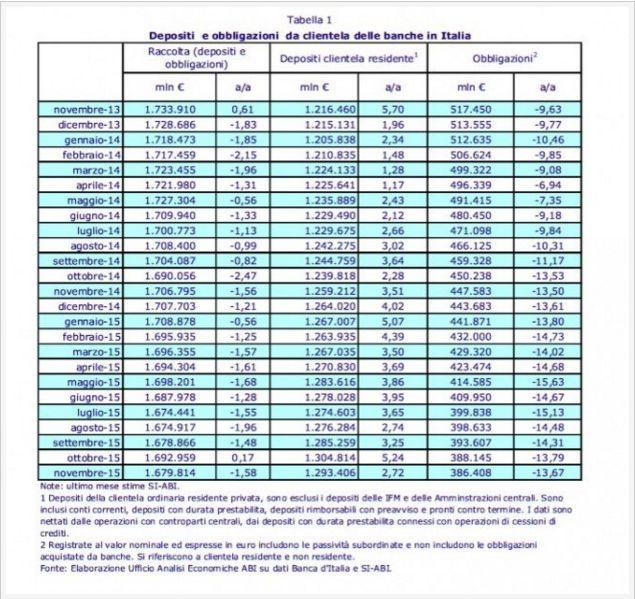 Suborninati e cc 12-2015
