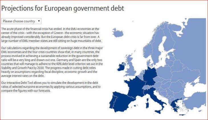 DEBT TOOL: DIVERTITEVI A FARE PREVISIONI SUL DEBITO DELL'ITALIA (E NON SOLO)