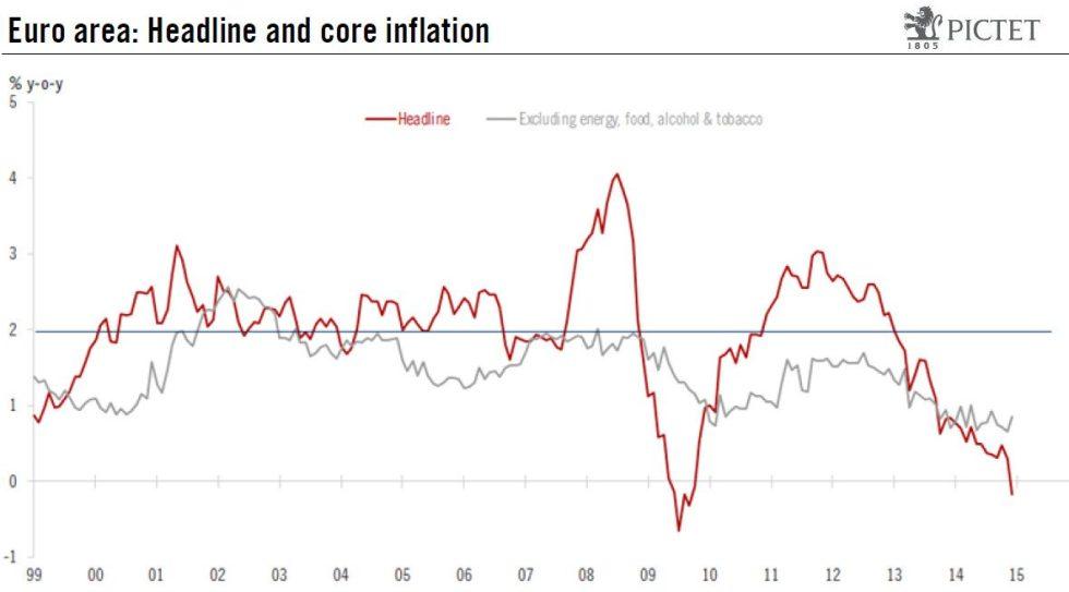EU_Inflation_08.01.2015-1