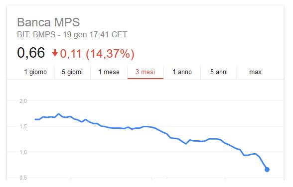 MPS 1 anno 19-1