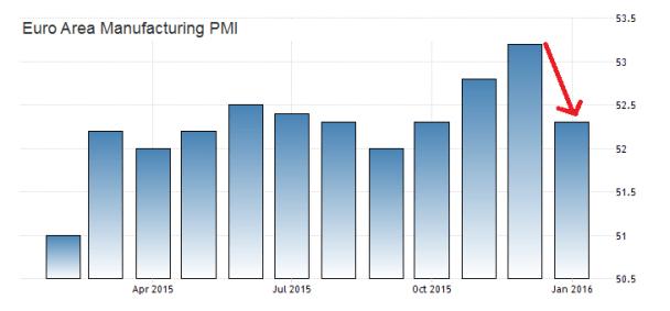 euro-area-manufacturing-pmi