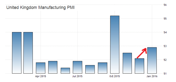 united-kingdom-manufacturing-pmi