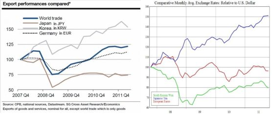 Exports-vs.-FX-rate1