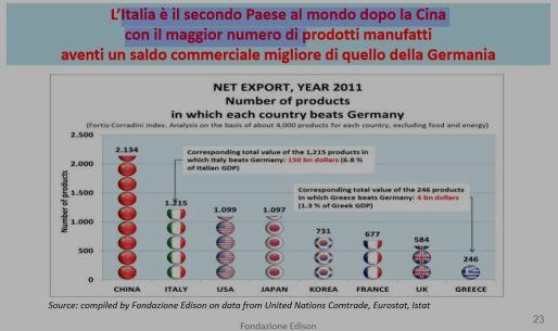FireShot-Screen-Capture-142-LE-LEVE-DI-FORZA-DELL'ITALIA-Intervento-di-Marco-Fortis-Fondazione-Edison-e-Università-Cattolica-_Fortis-COME-USCIRE-DALLA-CRISI-Mantova-3-giugno-2014_2-64585_pdf-