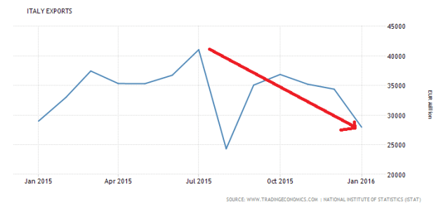 italy-exports (1)