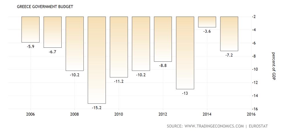 greece-government-budget@2x