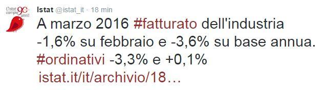 FLASH: Istat, crollano produzione industriale e ordinativi a marzo 2016