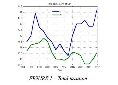 austerity-italia