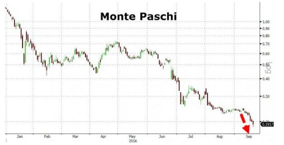fireshot-screen-capture-465-is-this-why-deutsche-bank-is-crashing-again_-i-zero-hedge-www_zerohedge_com_news_2016-09-20_why-deutsche-bank-crashing-aga