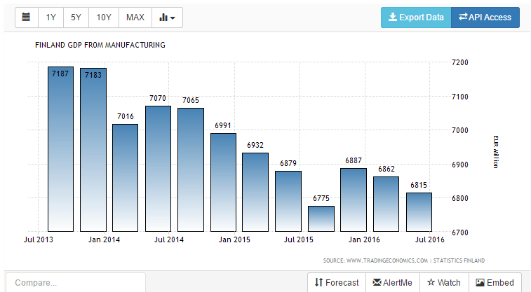 finlandia-manufacturing