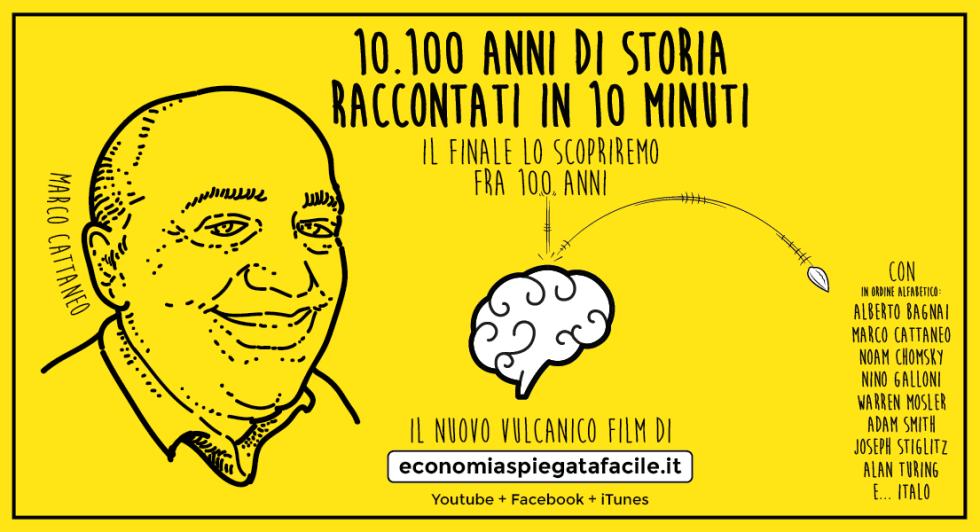 """locandina del video di economia spiegata facile """" 10.100 anni di storia raccontati in 10 minuti"""