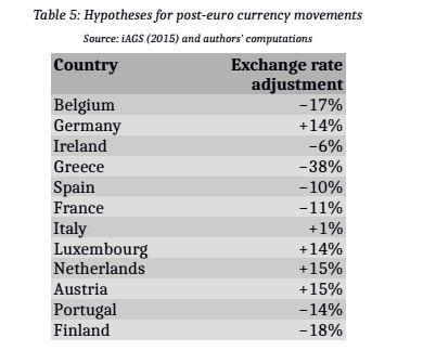 reallineamenti-valute