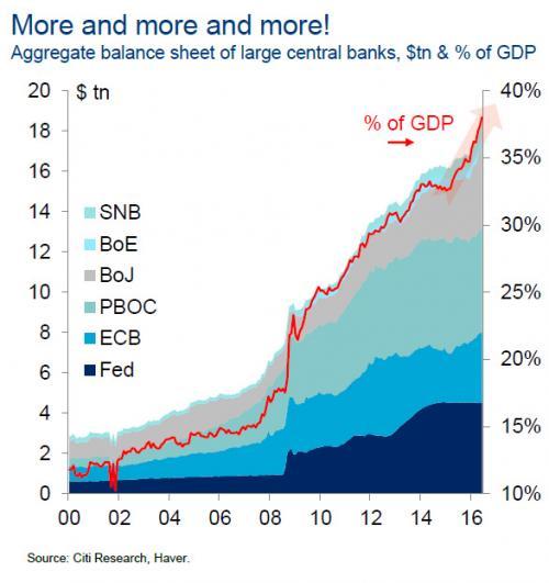 3db7db1f8d Ora la FED, come si vede, h tirato i remi in barca (rinnova solo la  liquidità già immessa), mentre la BCE sta rallendanto ...