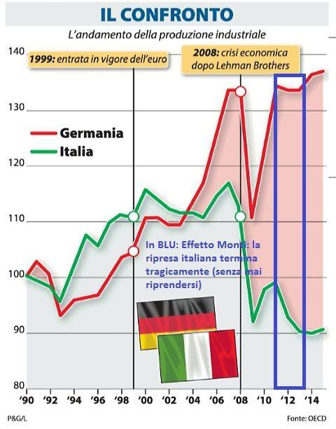 Il ritorno alla lira ci sarà comunque: o lo sceglie la Germania facendovi diventare schiavi del debito o lo decidete voi, affossando Berlino. Parola di Weidmann