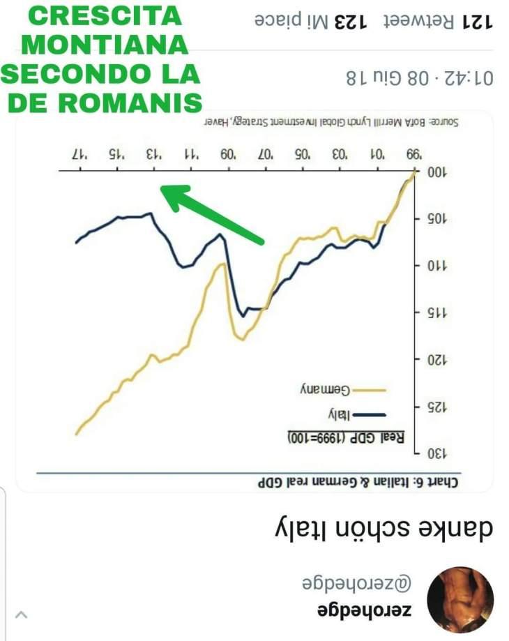 LA CRESCITA MONTIANA NELL'INTERPRETAZIONE DELL'ORTODOSSA DE ROMANIS