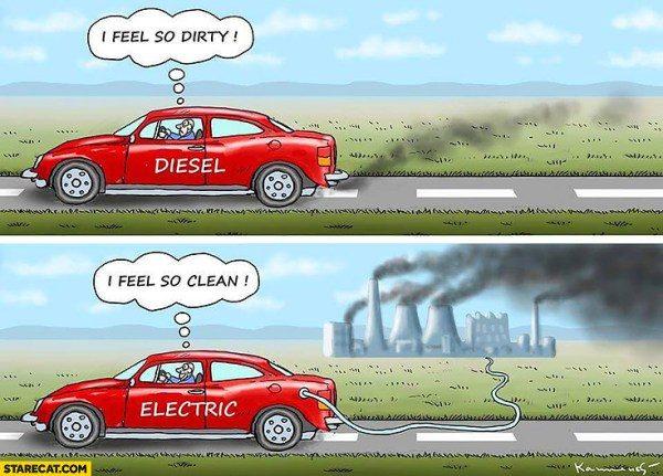 Grillini, non siate stolti: tassare le auto a ciclo termico per favorire di fatto quelle elettriche è un suicidio. Ecco perchè (da chi vi ha sempre difeso)