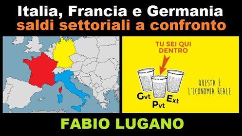 I saldi settoriali: intervista di Italia News a Fabio Lugano