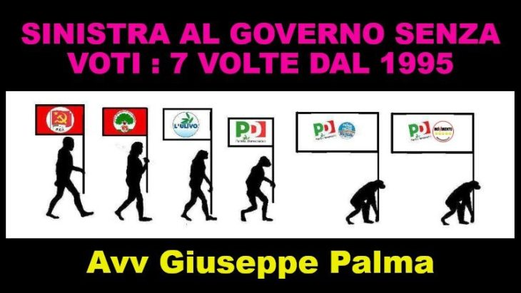 La sinistra al governo senza legittimazione democratica: 7 volte dal 1995 ad oggi (intervista audio-video a Giuseppe Palma)
