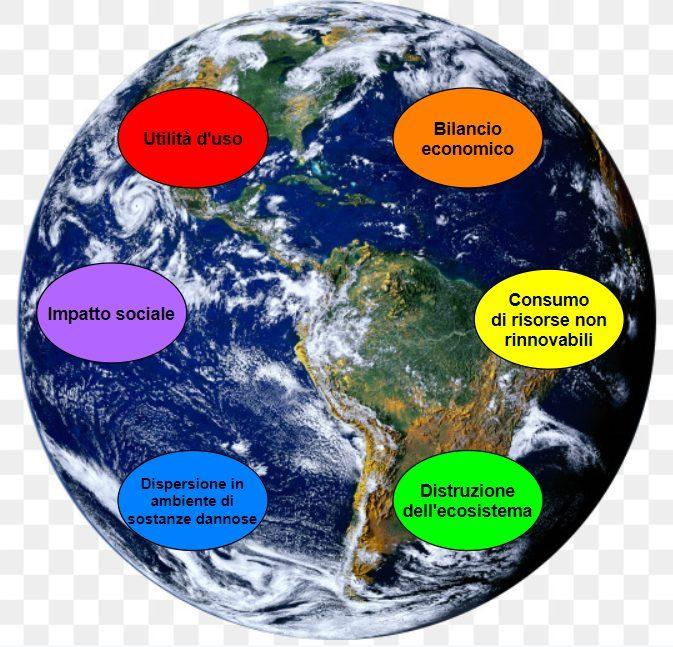 L'ambiente ed il principio di precauzione: vivere con responsabilità sull'unico pianeta che abbiamo