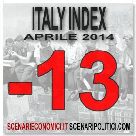 ITALY INDEX 31 marzo