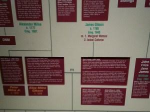 13. Gibson House Family Tree