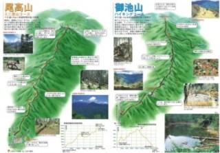 御池山ハイキングコース