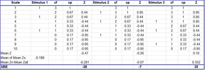 Fig 3 SBE calc