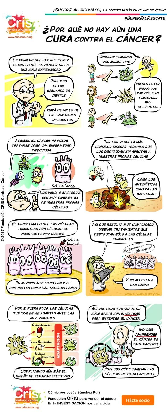 Por qué no tenemos aún una cura contra el cáncer
