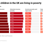 Another Johnson untruth on poverty