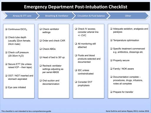 Emergency Department Post-Intubation Checklist