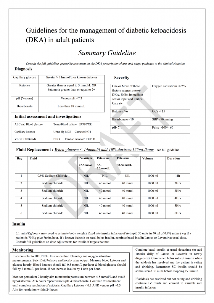 Draft DKA summary sheet short guidelines