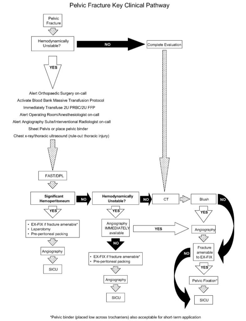 pelvic-trauma-algorithm-4