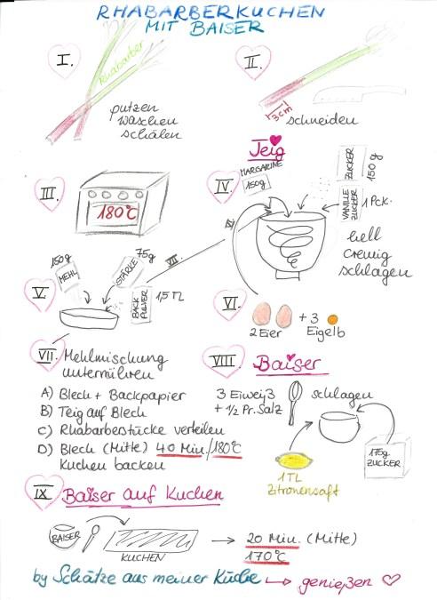 Rezeptkarte Rhabarber-Baiser-Kuchen Schätze aus meiner Küche