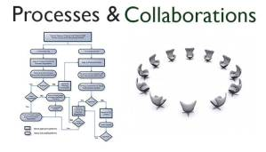 Two very different activities - business processes and collaborations