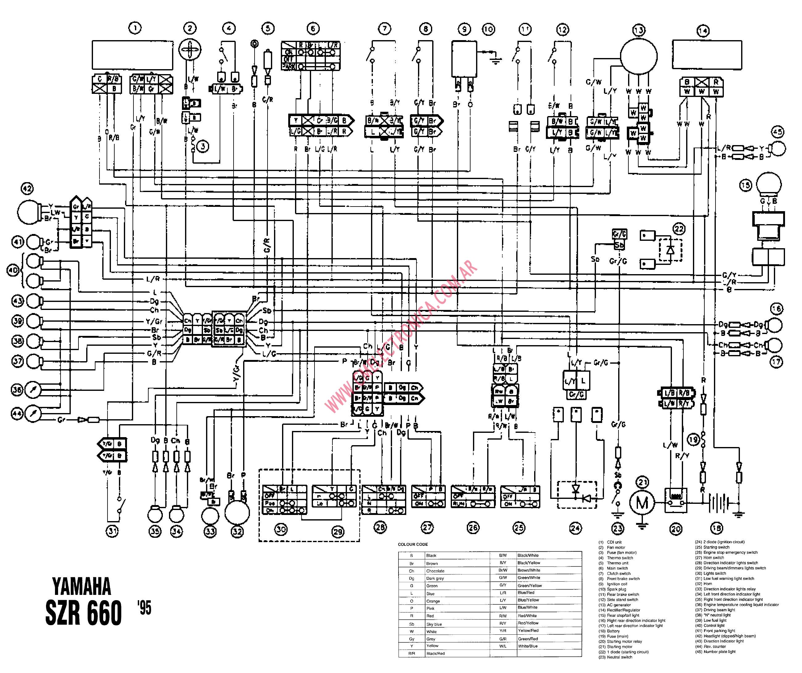 Raptor 660 Wiring Diagram
