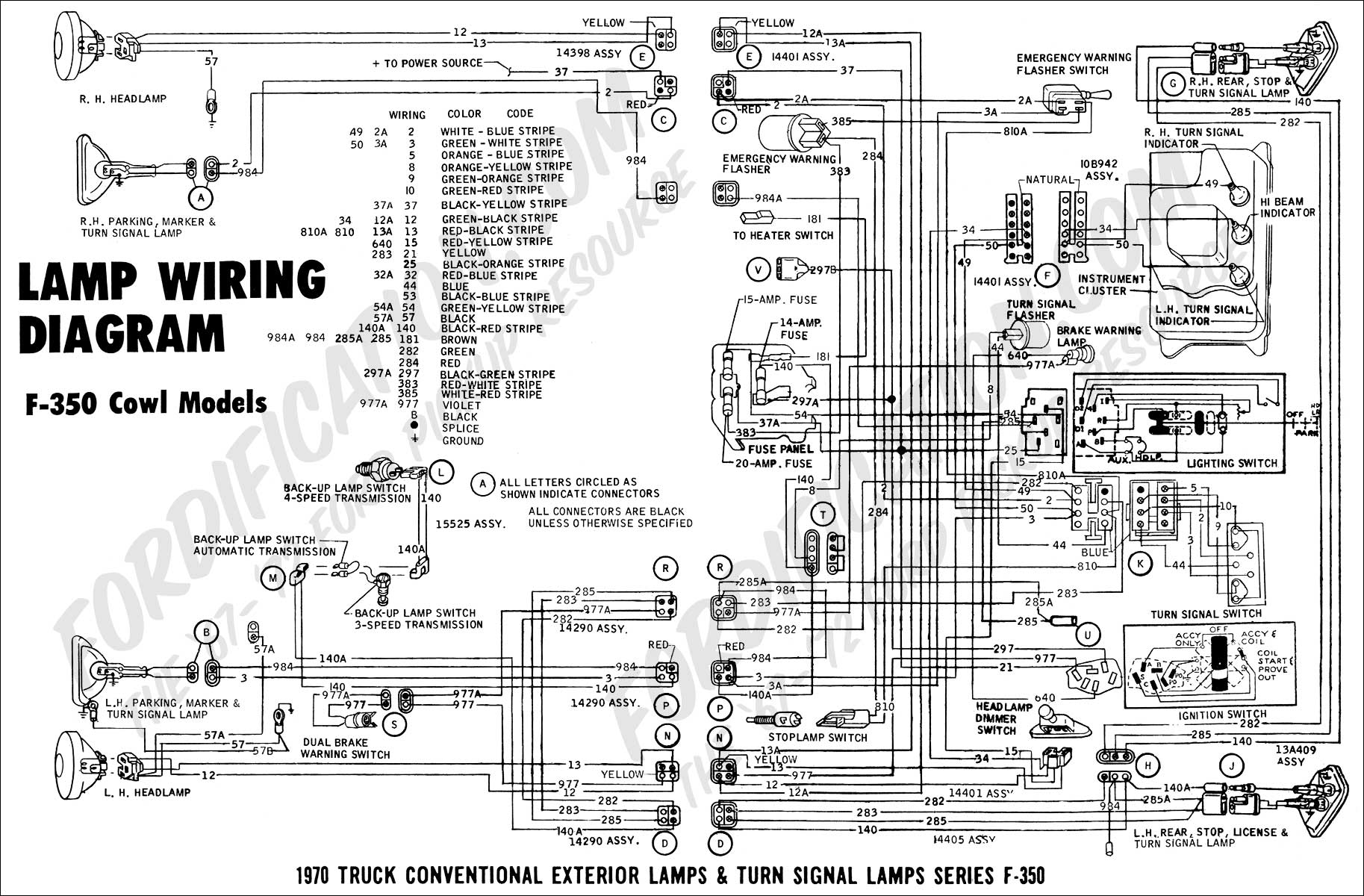 1972 Corvette Th400 Transmission Wiring Diagram Pdf