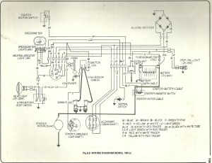 19822002 Kz1000 Police P1 & P21 Wiring Diagram