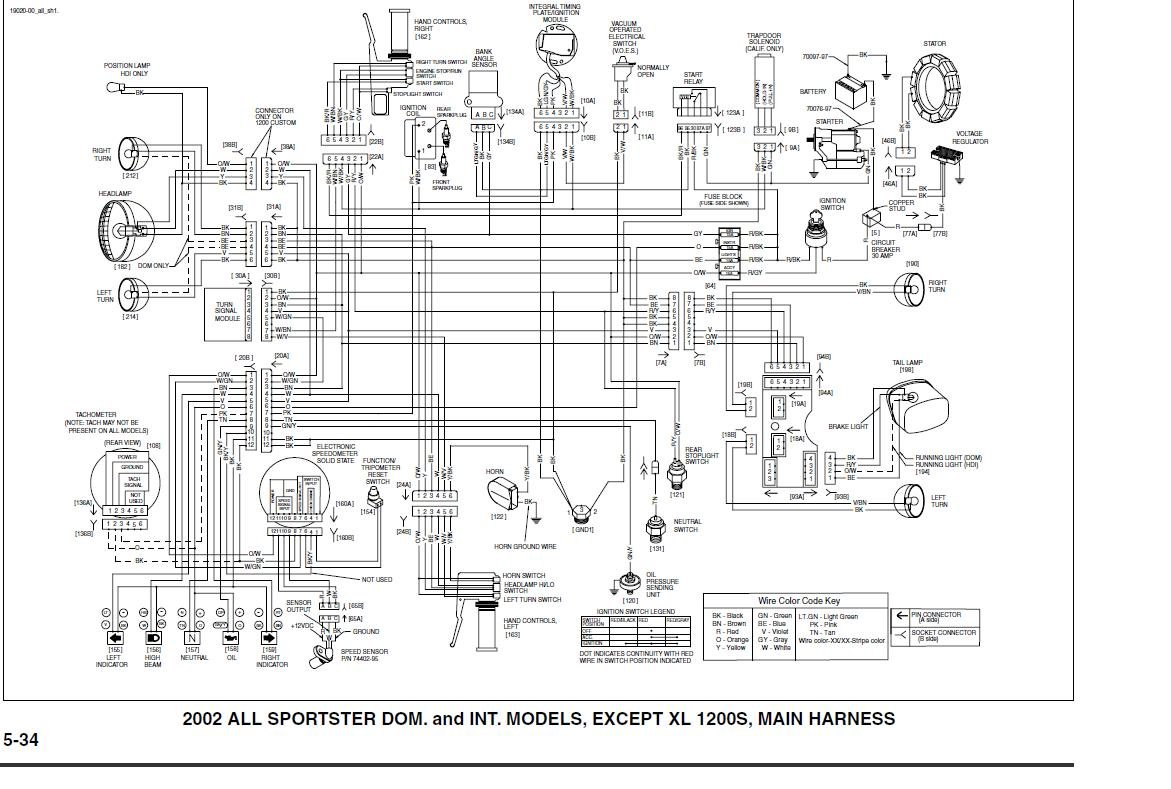 Harley 880 Sportster Electrical Wiring Diagram