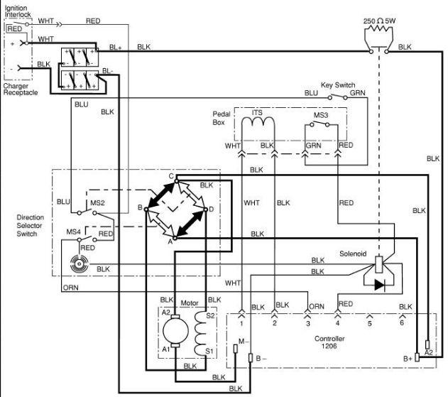 1994 ez go wiring diagram  dodge ram turn signal wiring
