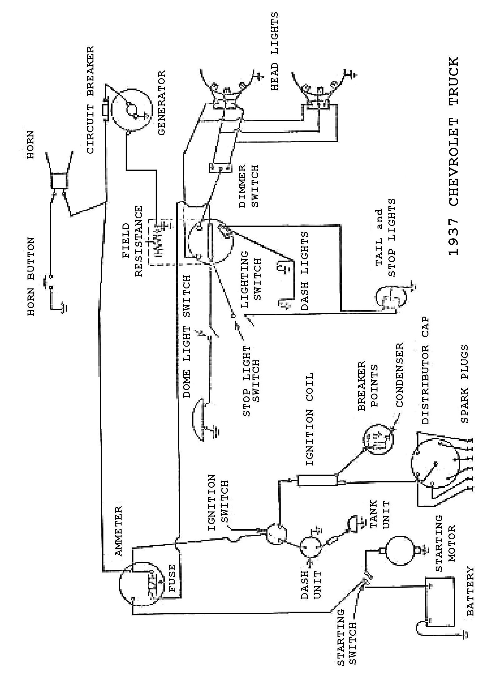 Winnebago Chieftain Dash Wiring Diagram