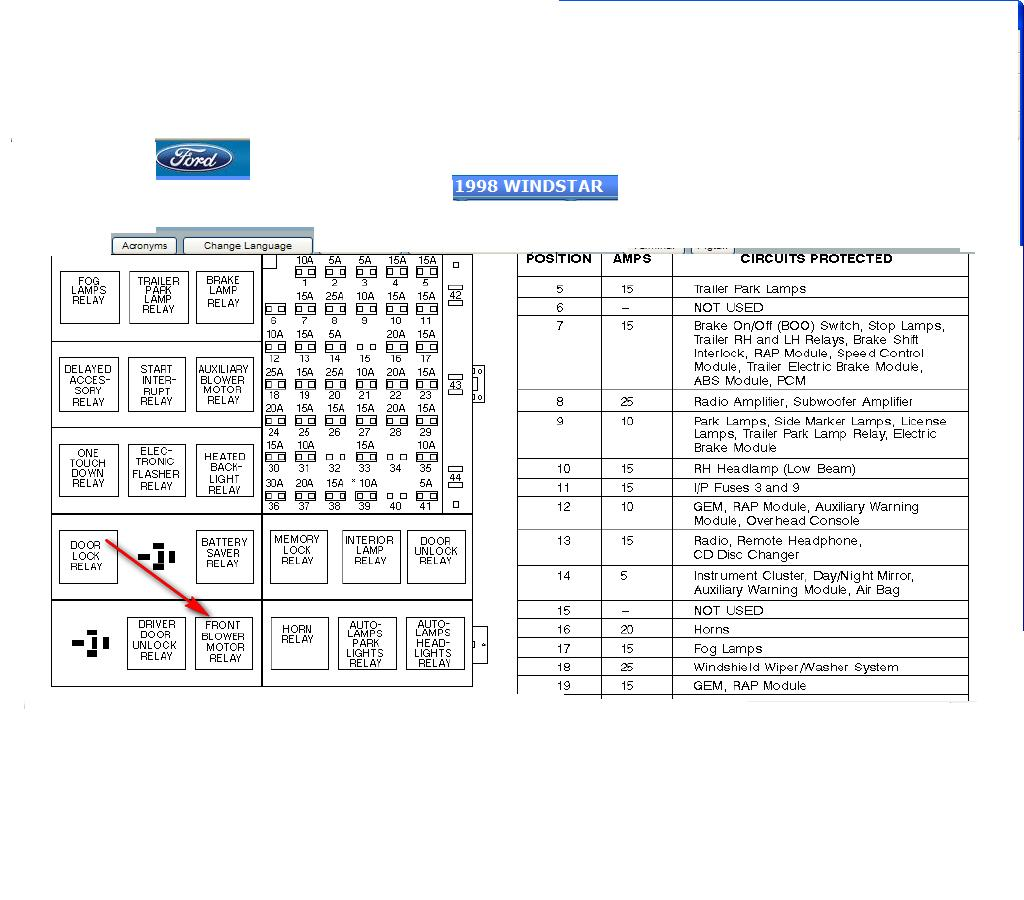 Freightliner Fl60 Fuse Panel Diagram