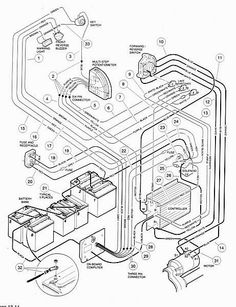 2002 48 Volt Club Car Iq Wiring Diagram Solenoid