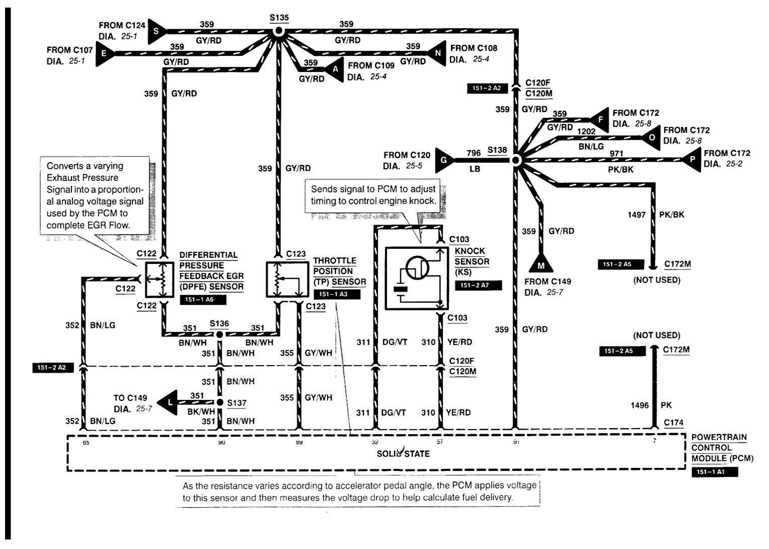 Fiatallison Fuel Pump Wiring Diagram