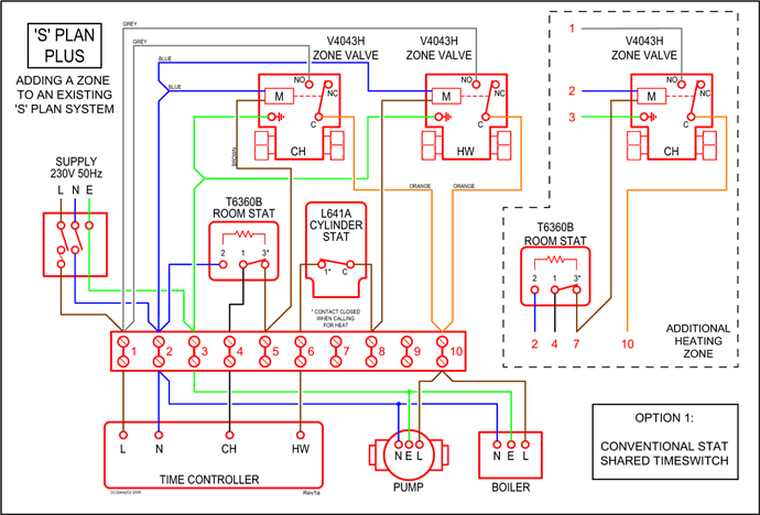 Honda Shadow 750 Wiring Diagram Honda Wiring